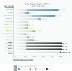 Image result for e3d printer user persona