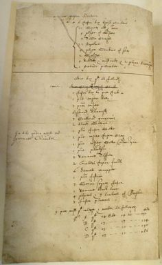 Wickham inventory. 1618 inventory of an East India Company merchant's possessions. **note the wardrobe list.