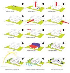Bromelia House,diagrams