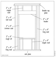 Home Energy Magazine :: Energy-Efficient Window Retrofits: Install ...