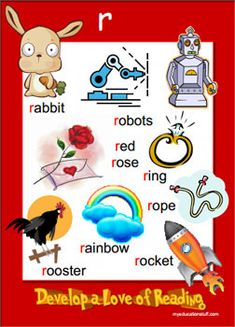 Beginning Sound r Phonics Poster - Free and Printable