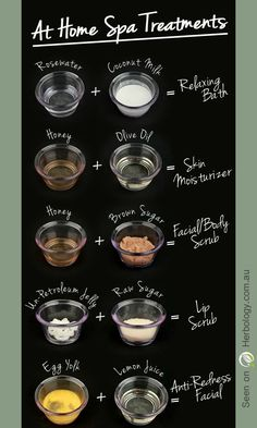 Fabulous, natural skin treatments you can make at home - DIY - beauty -  natural health. I'm SO going to try this!!!