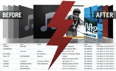 Get  Clean & Organize Your iTunes Music Collection in Just a Few Clicks - Cleanup Your iTunes With TuneUp (40% off)