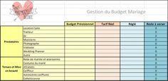 Wedding conseil : calculer son budget mariage | www.madmoizellebeebee.com/organisation/calculer-son-budget-mariage