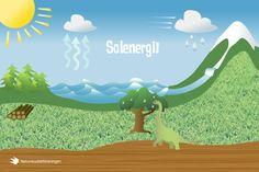 Faktablad: Energins kretslopp | Naturskyddsföreningen