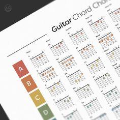 Guitar Chord Chart Fretboard Poster Song Key Guitar Chords   Etsy Laundry Room Art, Laundry Room Signs, Guitar Chord Chart, Guitar Chords, Printing Services, Online Printing, Laundry Symbols, Websites Like Etsy, International Paper Sizes