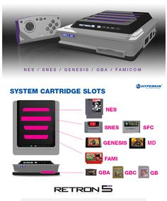 The RetroN 5 game console. It has 5 cartridge slots allowing you to use original NES, SNES, Genesis, Famicom, and Game Boy Advance cartridges. You will also be able to use Super Famicom, Mega Drive, Game Boy Color and Game Boy cartridges as well. Region locks and compatibility are no longer an issue, and the RetroN 5 will play both PAL and NTSC cartridges. CIC lockout chips and FX chips are no longer going to be an issue, as we aim to achieve 100% compatibility with all cartridges.