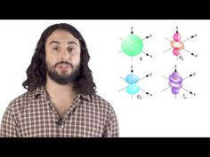 Quantum Numbers and Atomic Orbitals - YouTube