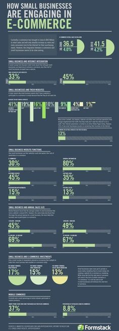 I've rounded up ten recent infographics on e-commerce and related issues, including delivery, social commerce, and how the use of colour affects purchase habits. E-mail Marketing, Content Marketing, Online Marketing, Digital Marketing, Guerrilla Marketing, Street Marketing, Mobile Marketing, Marketing Ideas, Marketing Branding