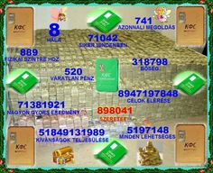 Healing Codes, Mantra, Circles, Numbers, Coding, Money, Tv, Silver, Television Set
