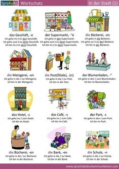 Deutsch Language, culture & communication Learn German with Sprakuko Replacing your bathroom accesso German Grammar, German Words, French Lessons, Spanish Lessons, Learn German, Learn French, German Resources, Deutsch Language, Germany Language