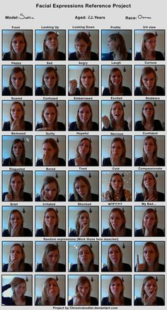 Facial Expressions by *Finnguala on deviantART