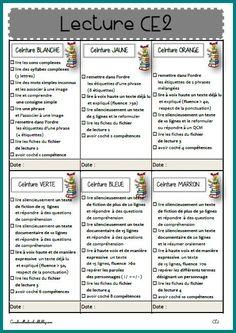 Nouvelles ceintures CE2 - Carabouille à l'école School Organisation, Teacher Organization, French Education, Teachers Corner, Reading Logs, Cycle 3, Reading Strategies, Learn French, French Language