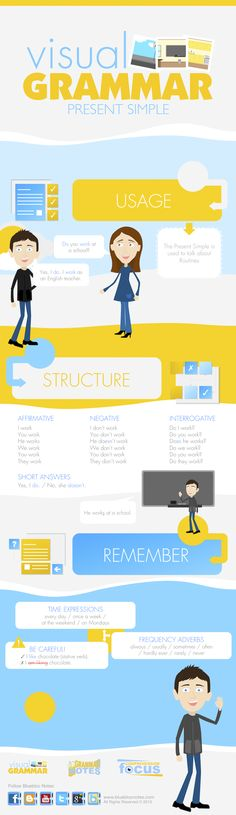 Infographic: Present Simple | Learn English. http://www.learningenglish.uk.com