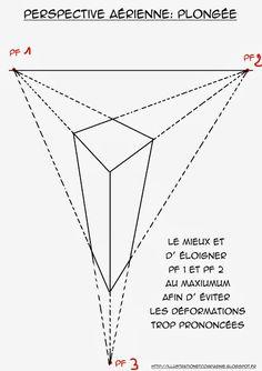 site de jean claude fromentin qui propose un cours de dessin au
