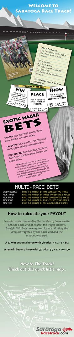 New to horse betting? Learn the basics before you head to Saratoga Race Track!