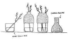5 Valuable Clever Tips: Small Vases Gold Glitter small vases gold glitter.Flower Vases How To Make vases decor fireplace. Black Vase, Green Vase, Vase Centerpieces, Vases Decor, Volume Art, Hacks, Clear Vases, Large Vases, Gold Vases
