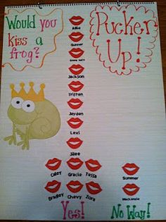 This Fairy Tale unit is great for first grade classrooms and combines classic stories with cross-curricular engagement.
