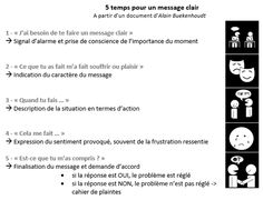 Des messages clairs pour coopérer - Les Cahiers pédagogiques