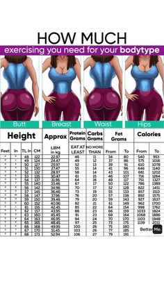 Custom Workout And Meal Plan For Effective Weight Loss! Custom Workout And Meal Plan For Effective Weight Loss! Weight Gain Journey, Weight Loss Plans, Weight Loss Tips, Weight Gain Plan, Butt Workout, Gym Workouts, At Home Workouts, Curves Workout, Workout Results