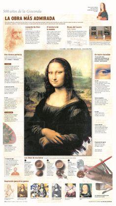 500 años de la Gioconda [Juan Colombato] (Gioconda / Mona Lisa)