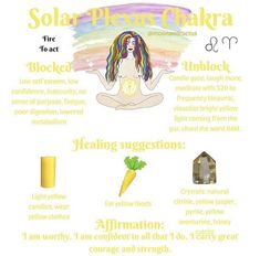 Solar Plexus Chakra Healing, Sacral Chakra Healing, Yoga, Chakra Affirmations, Chakra Balancing, Mind Body Soul, Self Healing, Chakra Crystals, Plexus Products