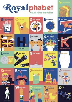 The Royalphabet, An A to Z Poster About the British Royal Family