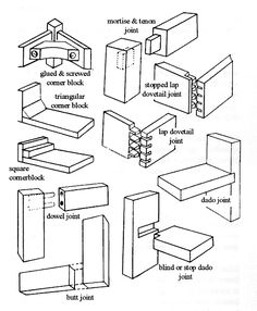 6 woodworking joints