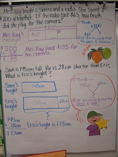 Singapore math bar model anchor chart plus free videos on singapore mathterrific post! (don't miss the freebie at the bottom! Math Strategies, Math Resources, Math In Focus, Math Anchor Charts, Math Charts, Math Coach, Bar Model, Fifth Grade Math, Singapore Math