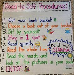 ELA Anchor Charts: Read to Self Procedures Ela Anchor Charts, Kindergarten Anchor Charts, Reading Anchor Charts, Kindergarten Literacy, Classroom Procedures, Classroom Organization, Classroom Management, Read To Self, Dual Language Classroom