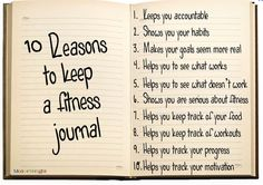 10 Reasons to keep a fitness journal. Admittedly, something I hadn't even considered doing. But found like a good thing to do.