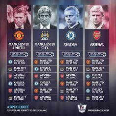 the big four, interesting!! lest see how the newcomer-David Moyes--for Manchester United--Manuel Pellegrini--for Man City  the and the happy one--Jose Mourinho for Chelsea and Arsene Wenger for Arsenal will rule the England this season!