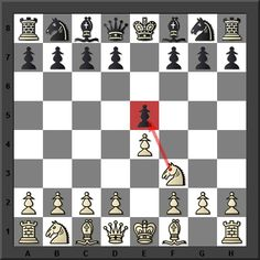 chess moves cheat sheet pdf
