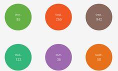UPDATED! GooglePlus Helper: Who sees your Google+ post?