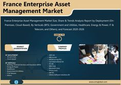 France EAM market is estimated to grow significantly at a CAGR of around 11.7% during the forecast period. France's EAM market is being primarily driven by a significant number of enterprises coupled with the rising demand for cloud-based services in the region. In France, cloud computing services increased from 17% in 2016 to 19% in 2018, as per OECD. Data Center Infrastructure, Cloud Infrastructure, Cloud Based Services, Cloud Computing Services, Trend Analysis, Swot Analysis, Market Segmentation, Secondary Source, Financial Analysis