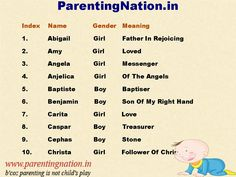 9 Best Indian Hindu Baby Names With Meaning Images Hindus Indian