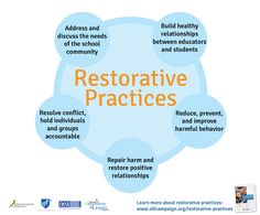 Time to end the school to prison pipeline. This toolkit can help. Join us. #restorativepractices #tolerance #alternatives #peace