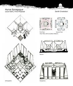 Hurva Synagogue - Louis Kahn - Architectural Study by sgarcia88 on DeviantArt