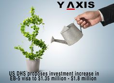 Under the #EB-5 visa scheme, minimum investment has been hiked by the #US DHS to $1.35-$1.8 million, up from the earlier threshold of $500,000-$1 million  #Y-Axis News https://www.y-axis.com/news/us-dhs-proposes-investment-increase-eb-5-visa-1-35-million-1-8-million/