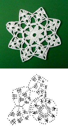 Crochet christmas doily snowflake ornaments Ideas for 2020 Crochet Snowflake Pattern, Crochet Stars, Crochet Snowflakes, Granny Square Crochet Pattern, Crochet Mandala, Crochet Diagram, Thread Crochet, Crochet Motif, Diy Crochet
