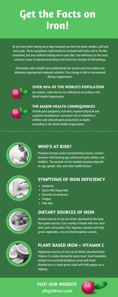 Could you be mistaking sleepiness, weakness, and headaches as early flu symptoms? Get enough iron with these foods!