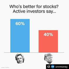 Let's hope people voted that way. Thanks @cnnmoney #trading #investing #stockmarket #india #elections #USA