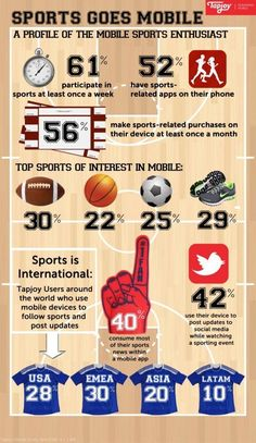 Catchy Sporting Goods Store Names Ideas Store Names Ideas, Infographic Examples, Infographics, Marketing Magazine, Sports App, Mobile Marketing, Data Visualization, Digital, Phone
