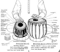 ideas for music drawings classical Indian Musical Instruments, Music Instruments, Hindustani Classical Music, Kids Bulletin Boards, Meditation, Music Drawings, Drum Lessons, Music Painting, Folk Music