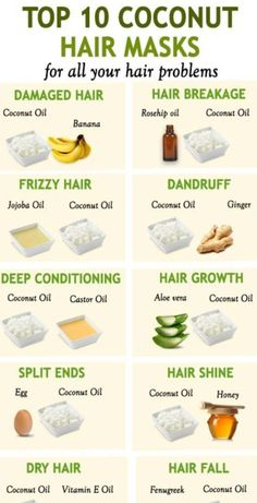 6 Simple Exercises to Lose Lower Belly Fat - Hair Loss Treatment Coconut Oil Hair Growth, Coconut Oil Hair Mask, Coconut Oil Beauty, Hair Dandruff, Hair Breakage, Frizzy Hair, Messy Hair, Curly Hair, Kinky Hair
