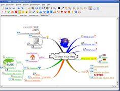 free mind a free downloadable mind mapping program web addresshttp - Web Based Mind Mapping Free