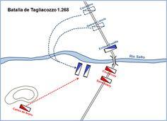 Batalla de Tagliacozzo