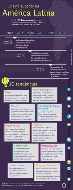 Relatório traz as tendências para as universidades na América Latina