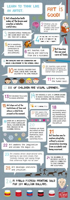 Kids And Parenting | Tipsographic | More kids and parenting tips at http://www.tipsographic.com/