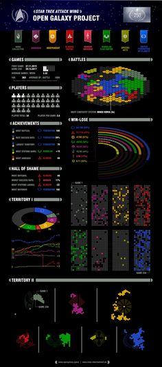 Star Trek Attack Wing 250th Game anniversy statistics